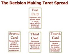 tarot-spreads-decision-making-tarot-card-spread
